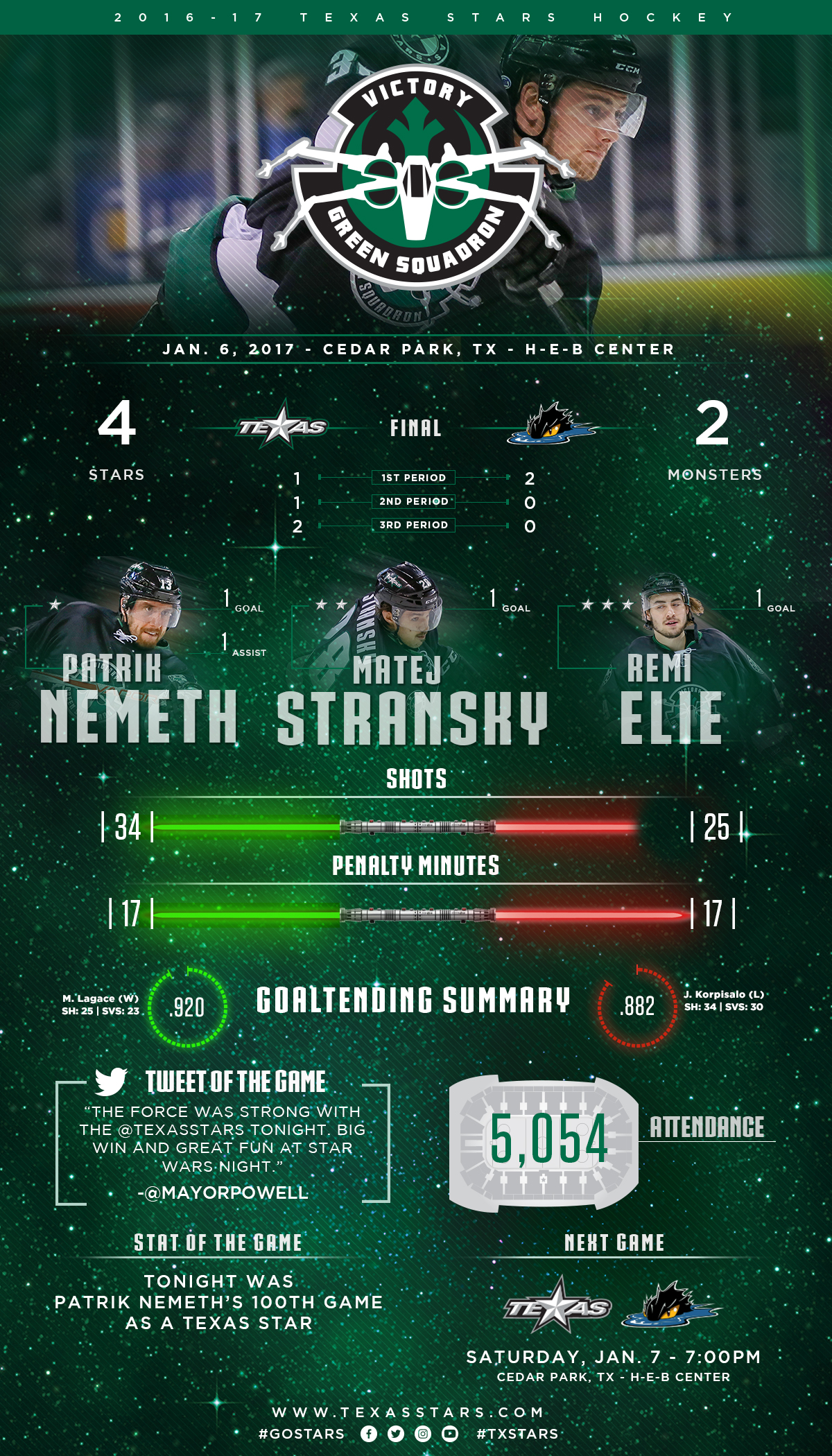 1617_Infographic_PostGame_0106.jpg