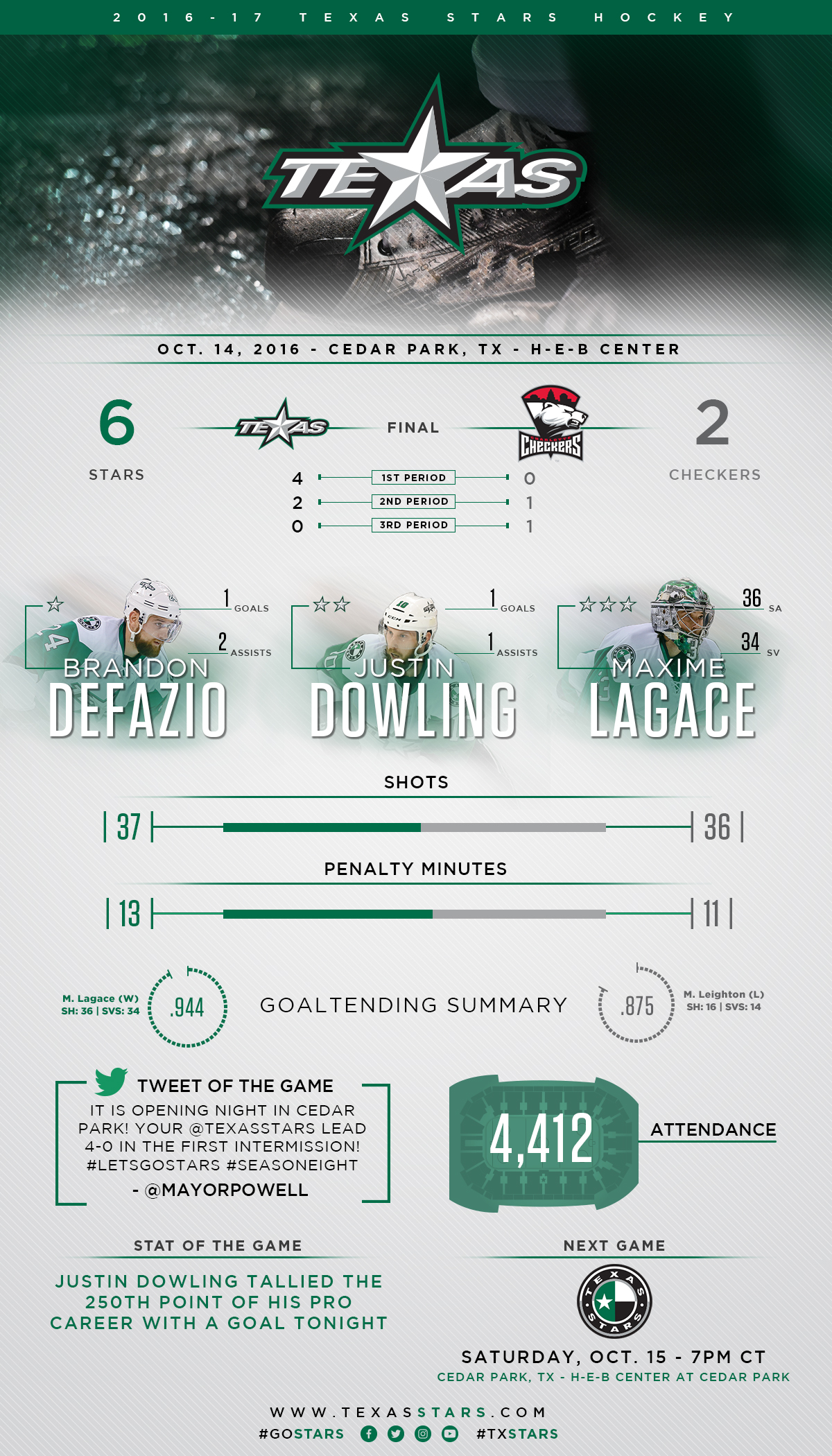1617_Infographic_PostGame_1014_updated.jpg