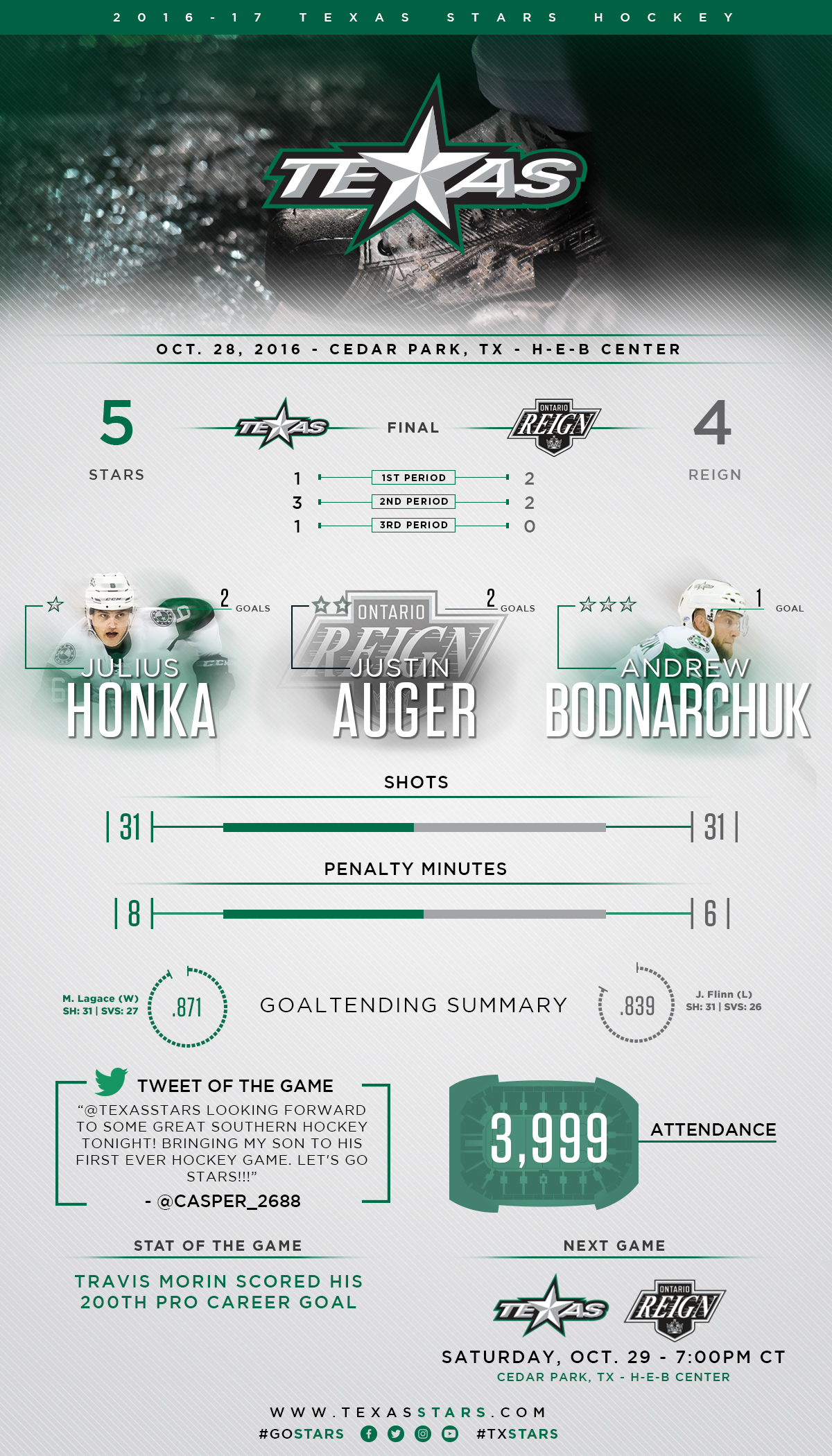 1617_Infographic_PostGame_1028.jpg