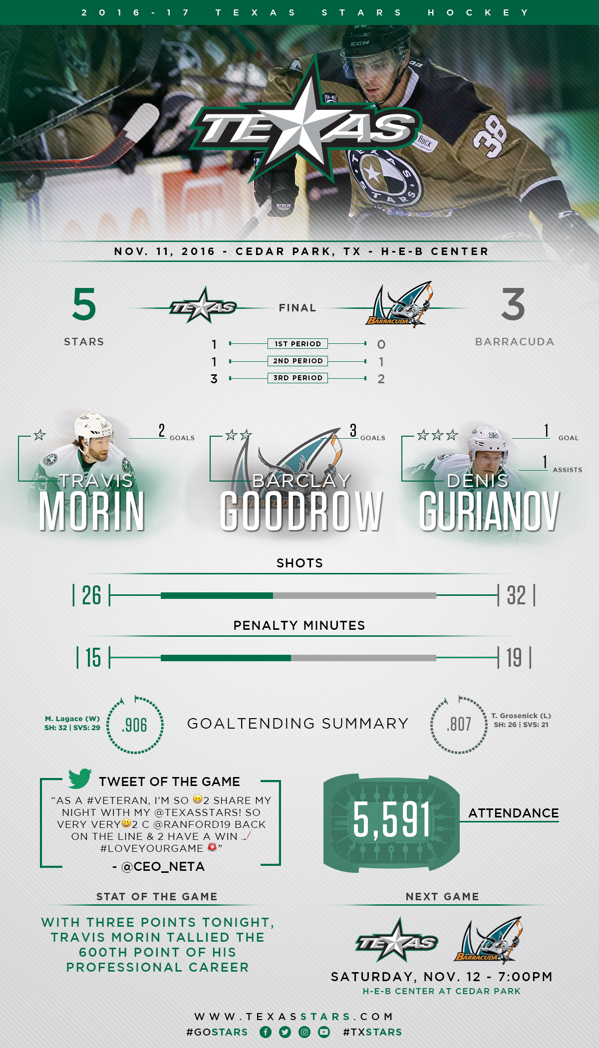 1617_Infographic_PostGame_1111.jpg