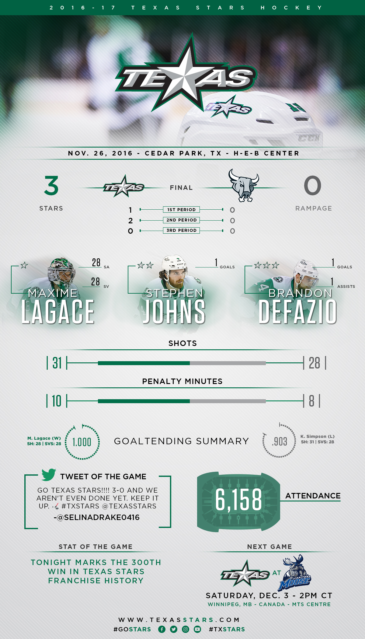 1617_Infographic_PostGame_1126.jpg