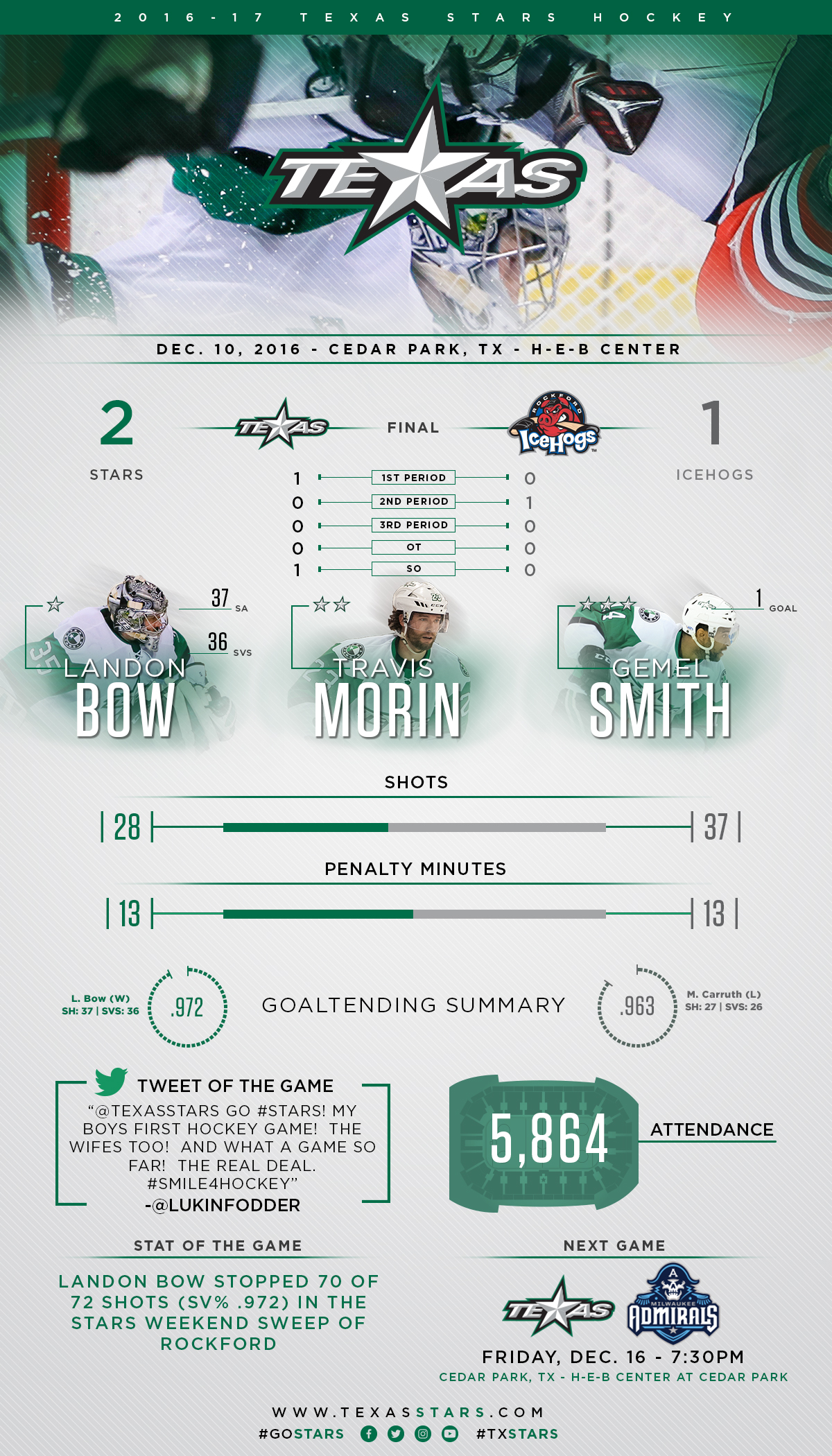 1617_Infographic_PostGame_1210.jpg