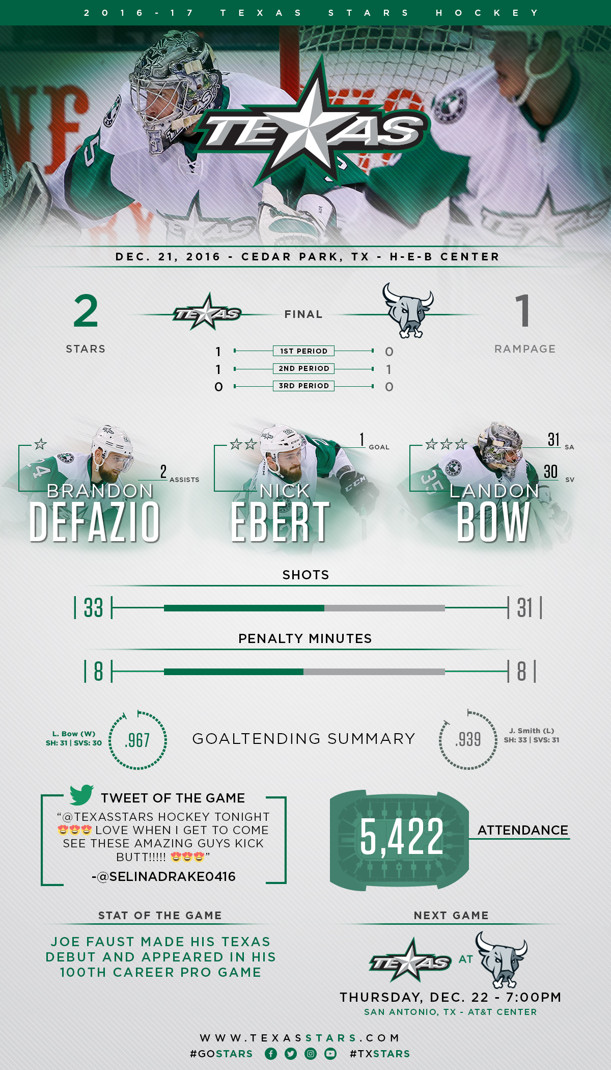 1617_Infographic_PostGame_1221.jpg